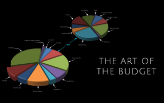 OnlyCaptains - The Art of the Budget